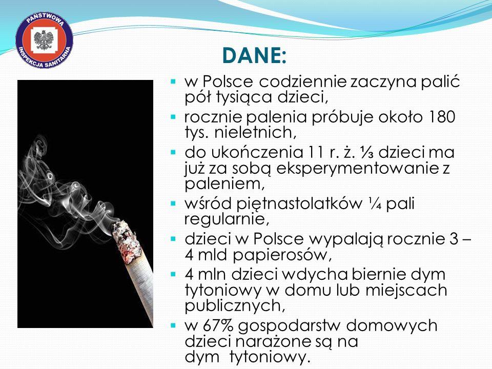 DANE: w Polsce codziennie zaczyna palić pół tysiąca dzieci,