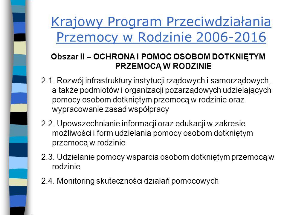 Krajowy Program Przeciwdziałania Przemocy w Rodzinie 2006-2016