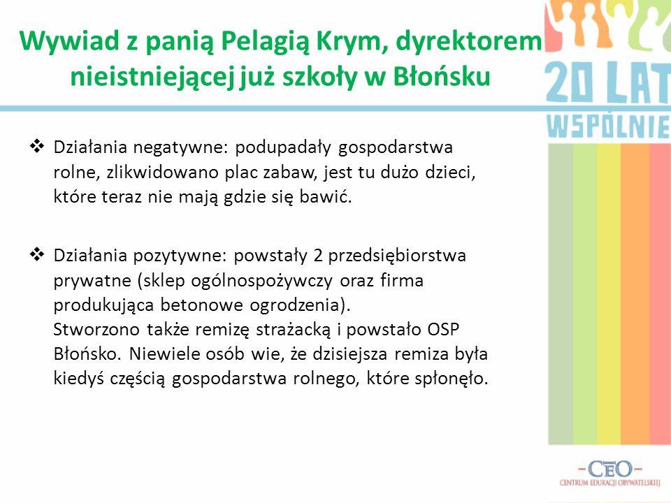 Wywiad z panią Pelagią Krym, dyrektorem nieistniejącej już szkoły w Błońsku