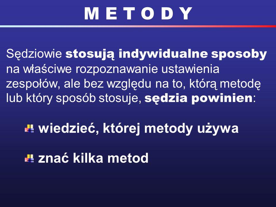 M E T O D Y wiedzieć, której metody używa znać kilka metod