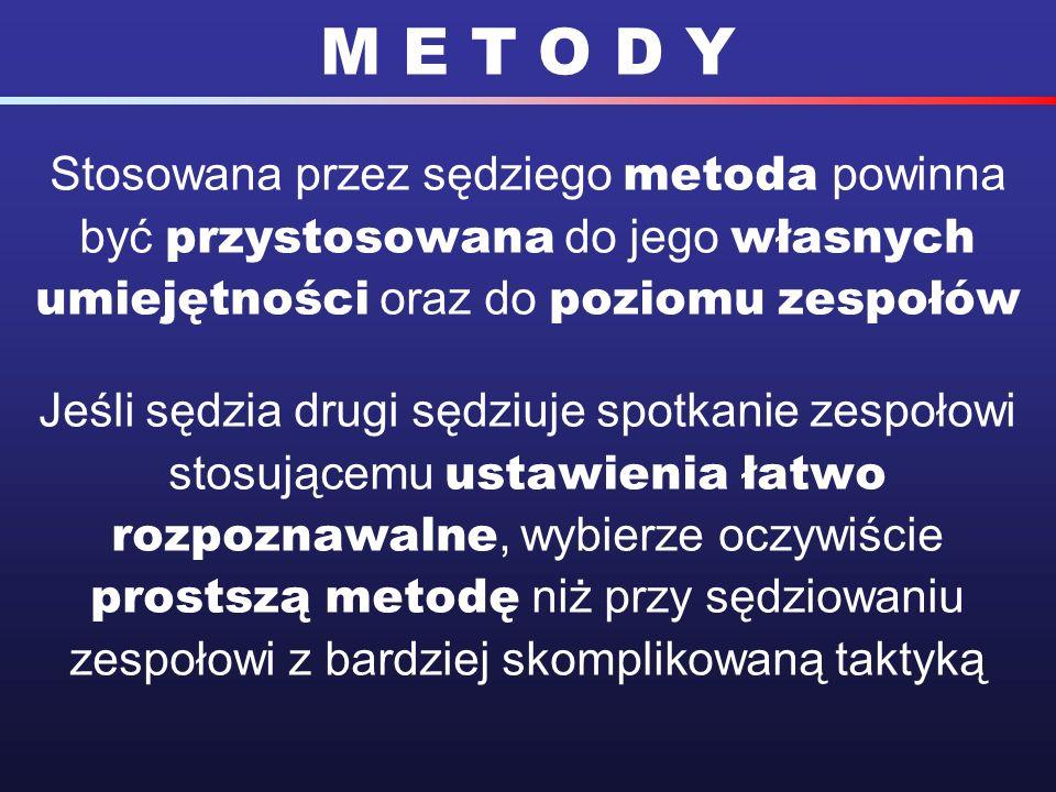 M E T O D Y Stosowana przez sędziego metoda powinna być przystosowana do jego własnych umiejętności oraz do poziomu zespołów.