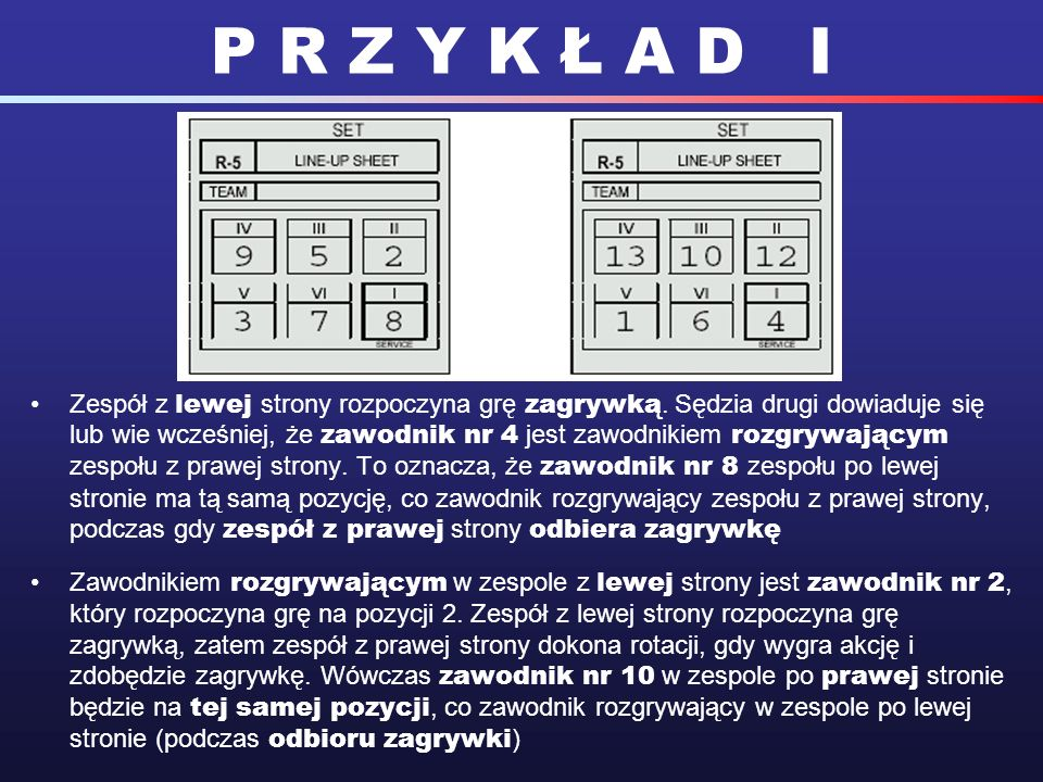 P R Z Y K Ł A D I