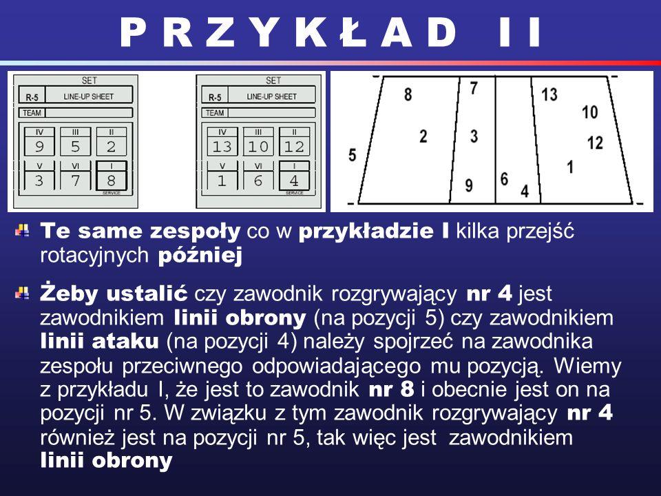 P R Z Y K Ł A D I I Te same zespoły co w przykładzie I kilka przejść rotacyjnych później.