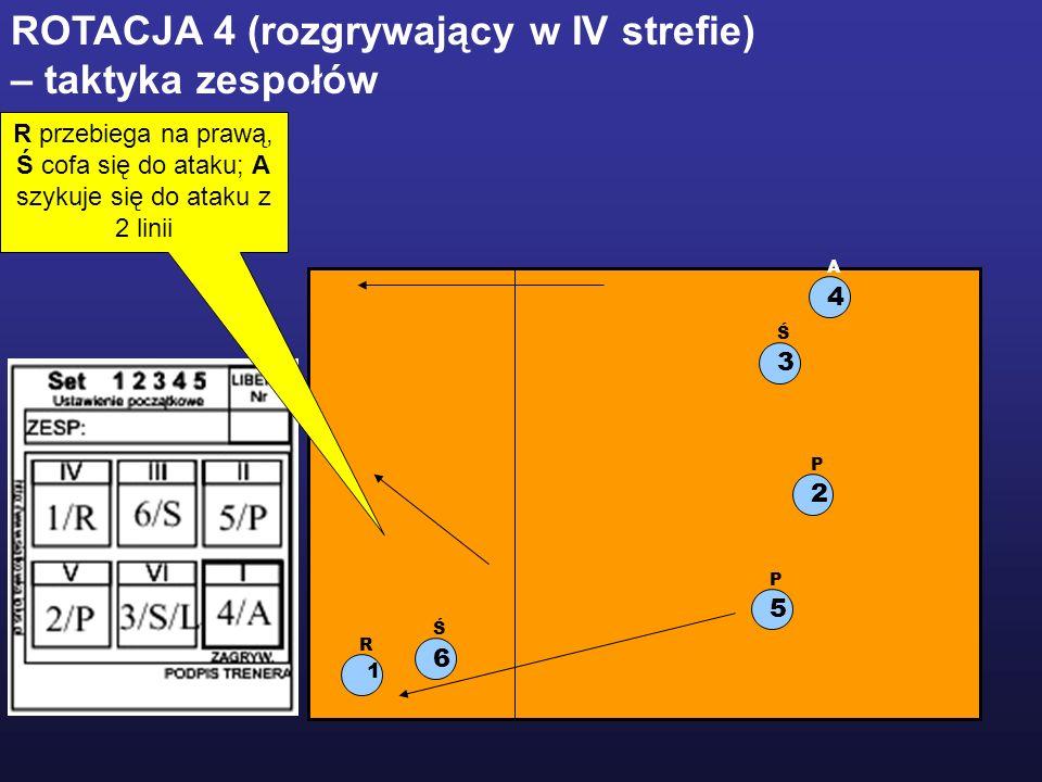 ROTACJA 4 (rozgrywający w IV strefie) – taktyka zespołów