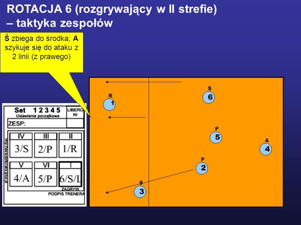 Ś zbiega do środka; A szykuje się do ataku z 2 linii (z prawego)