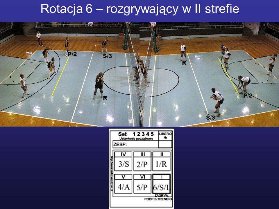 Rotacja 6 – rozgrywający w II strefie