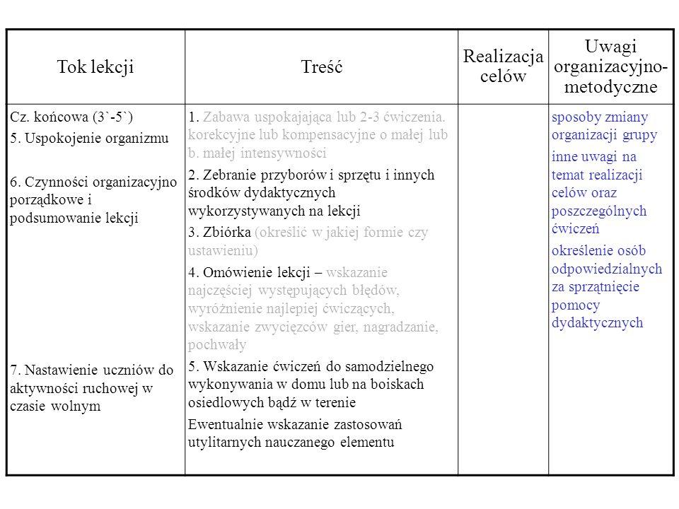 Uwagi organizacyjno-metodyczne