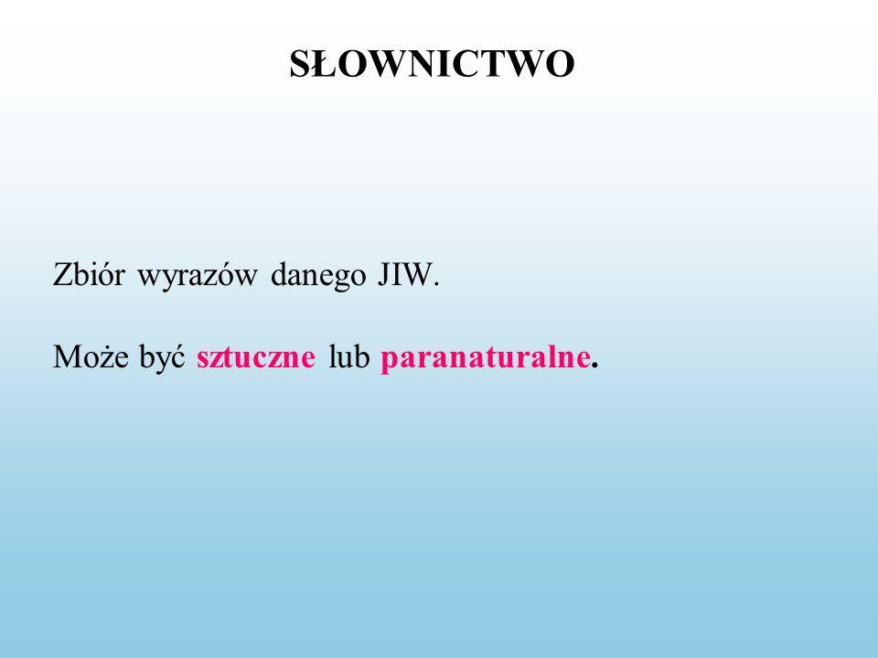 SŁOWNICTWO Zbiór wyrazów danego JIW.