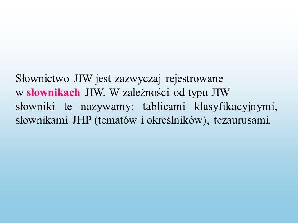 Słownictwo JIW jest zazwyczaj rejestrowane