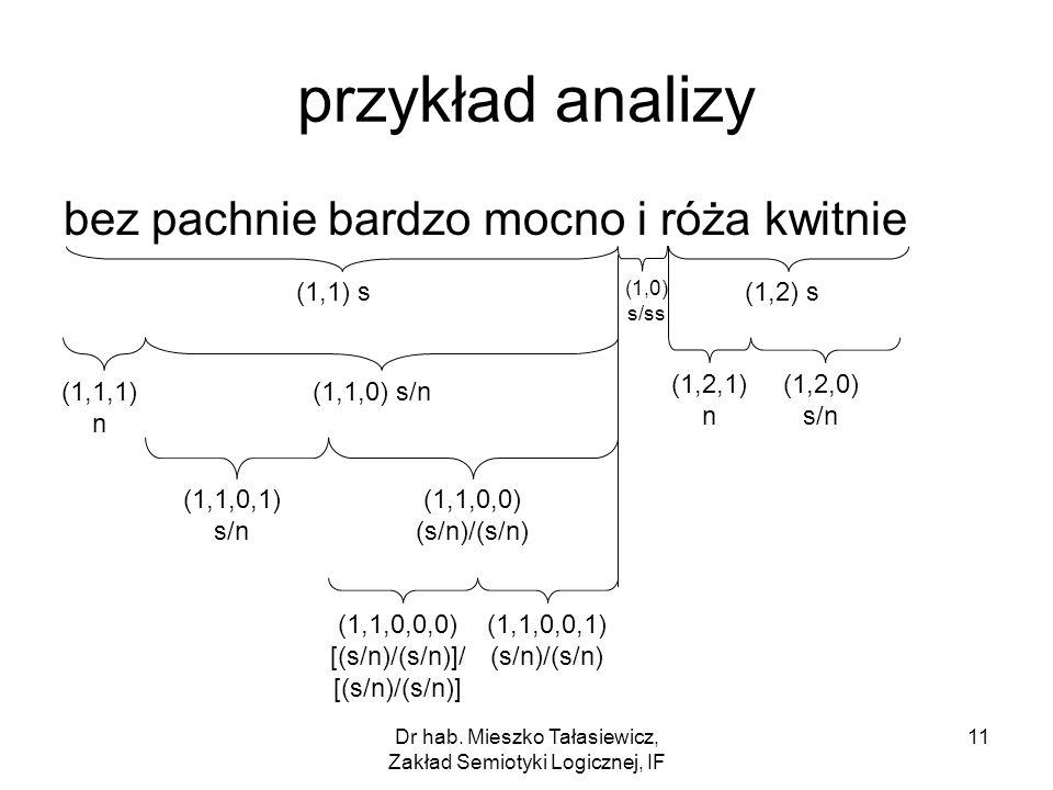 przykład analizy bez pachnie bardzo mocno i róża kwitnie (1,1) s
