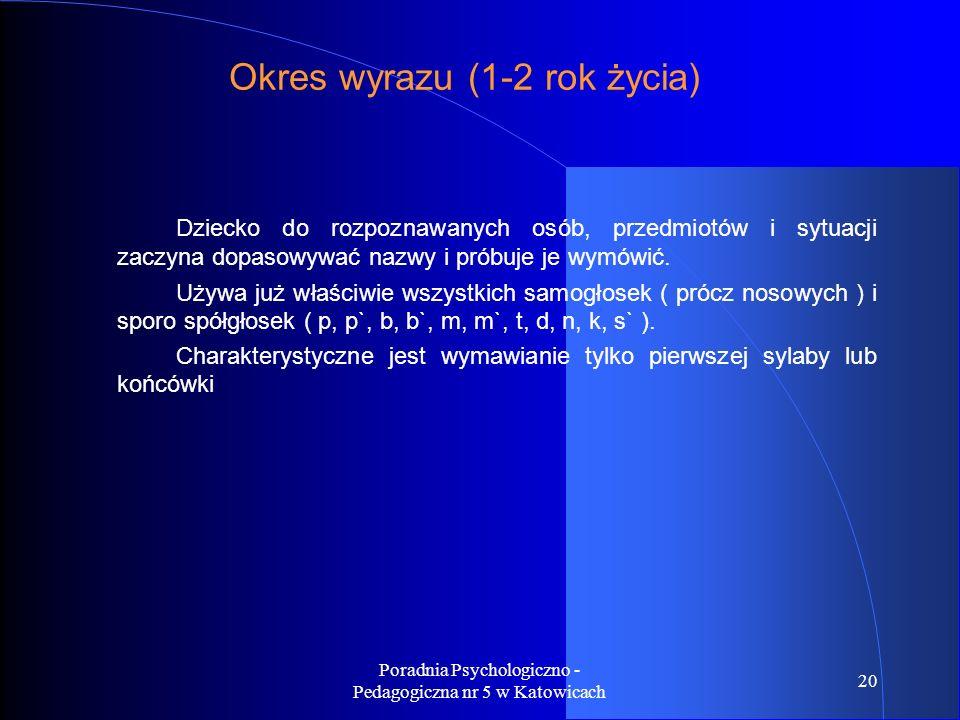 Okres wyrazu (1-2 rok życia)