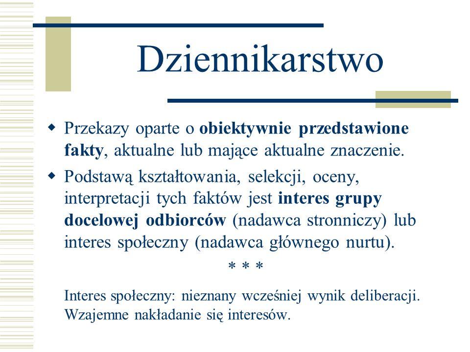 Dziennikarstwo Przekazy oparte o obiektywnie przedstawione fakty, aktualne lub mające aktualne znaczenie.