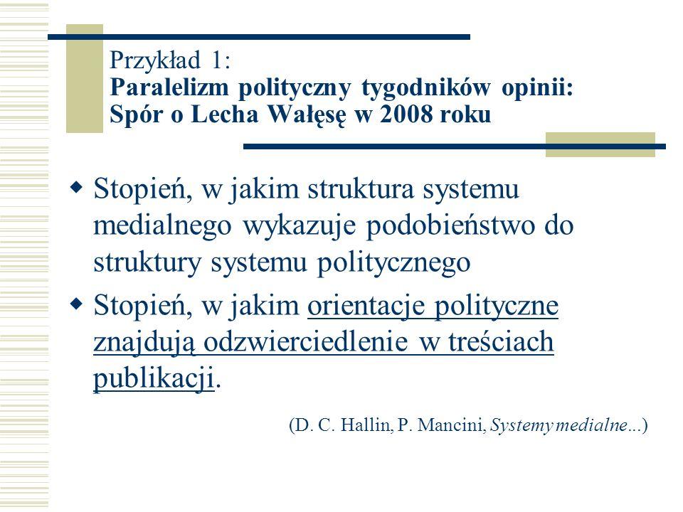 Przykład 1: Paralelizm polityczny tygodników opinii: Spór o Lecha Wałęsę w 2008 roku
