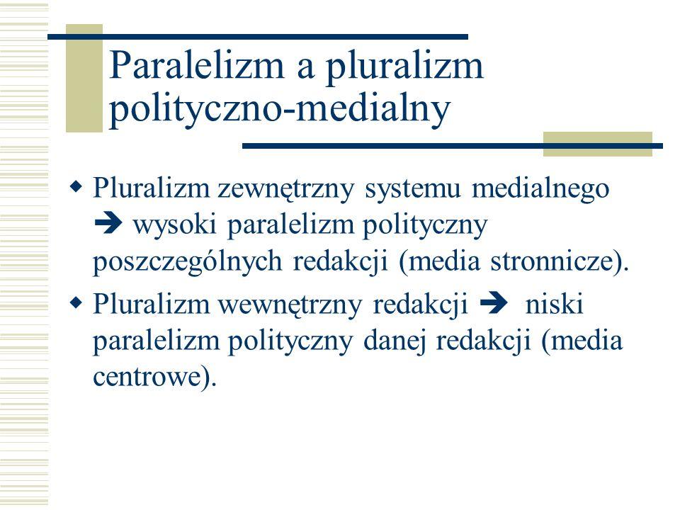 Paralelizm a pluralizm polityczno-medialny