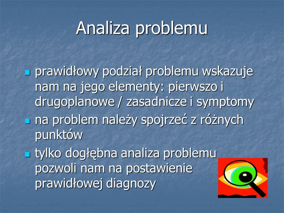 Analiza problemu prawidłowy podział problemu wskazuje nam na jego elementy: pierwszo i drugoplanowe / zasadnicze i symptomy.