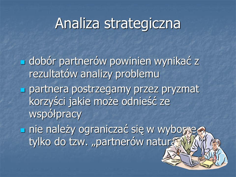 Analiza strategiczna dobór partnerów powinien wynikać z rezultatów analizy problemu.