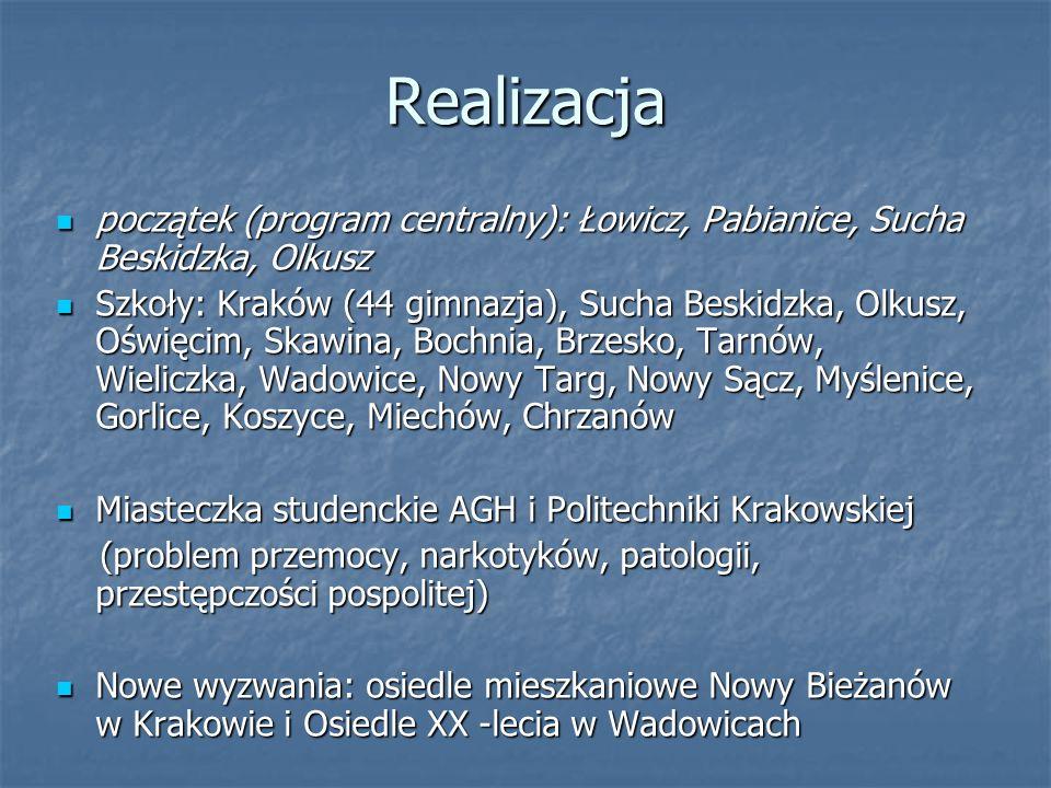 Realizacja początek (program centralny): Łowicz, Pabianice, Sucha Beskidzka, Olkusz.