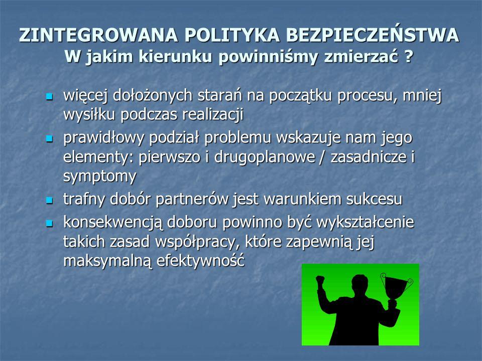 ZINTEGROWANA POLITYKA BEZPIECZEŃSTWA W jakim kierunku powinniśmy zmierzać