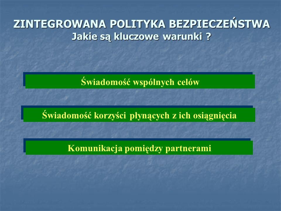 ZINTEGROWANA POLITYKA BEZPIECZEŃSTWA Jakie są kluczowe warunki