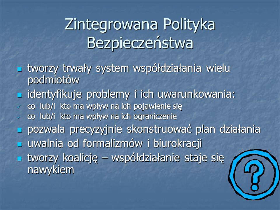 Zintegrowana Polityka Bezpieczeństwa