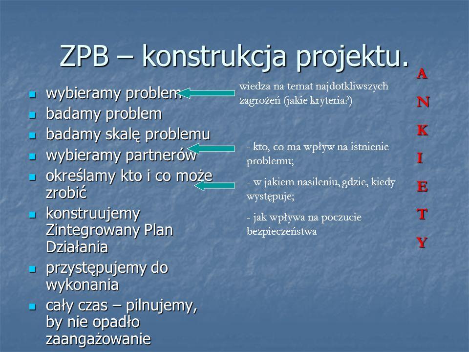ZPB – konstrukcja projektu.