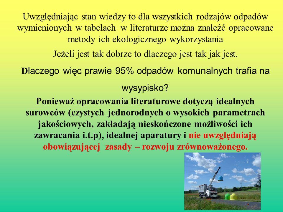 Uwzględniając stan wiedzy to dla wszystkich rodzajów odpadów wymienionych w tabelach w literaturze można znaleźć opracowane metody ich ekologicznego wykorzystania