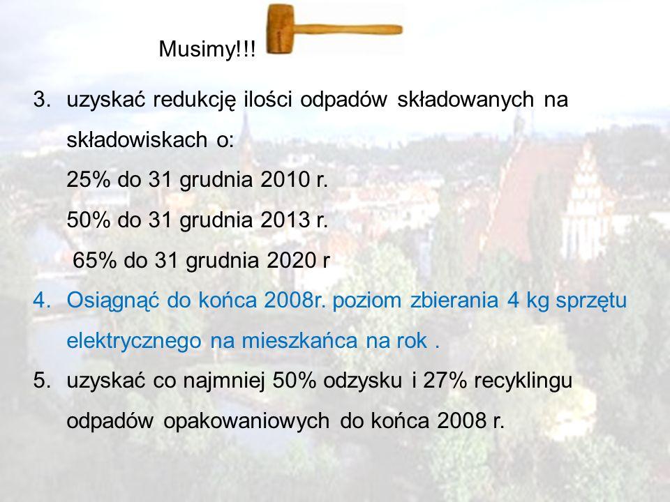 Musimy!!! uzyskać redukcję ilości odpadów składowanych na składowiskach o: 25% do 31 grudnia 2010 r.