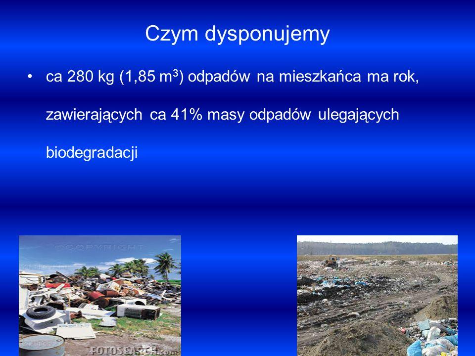 Czym dysponujemy ca 280 kg (1,85 m3) odpadów na mieszkańca ma rok, zawierających ca 41% masy odpadów ulegających biodegradacji.