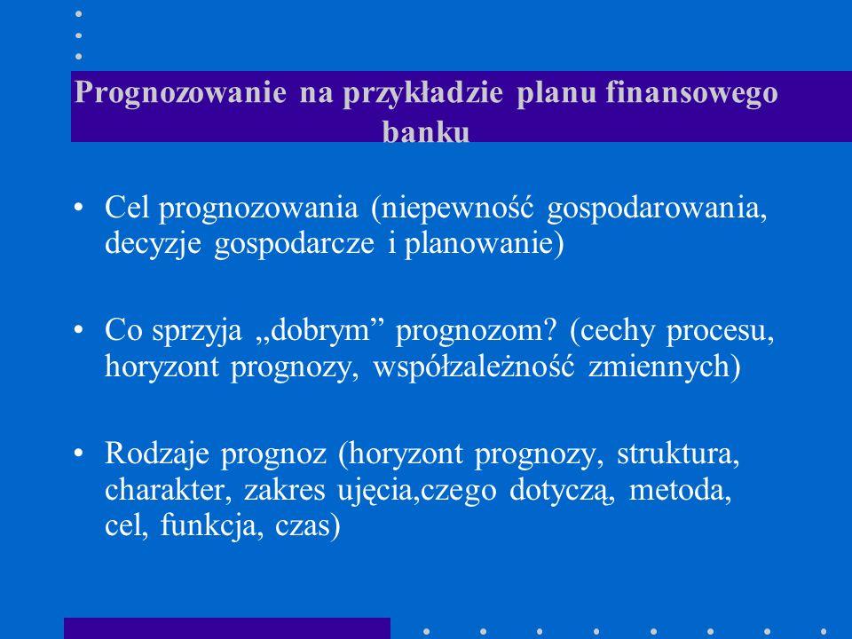 Prognozowanie na przykładzie planu finansowego banku