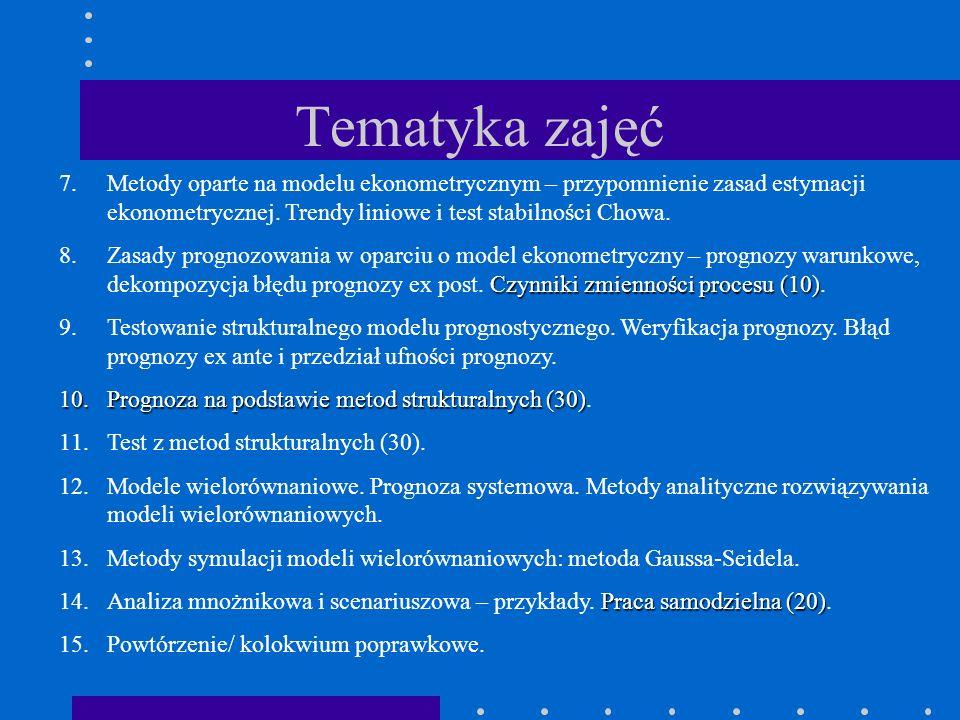 Tematyka zajęć 7. Metody oparte na modelu ekonometrycznym – przypomnienie zasad estymacji ekonometrycznej. Trendy liniowe i test stabilności Chowa.