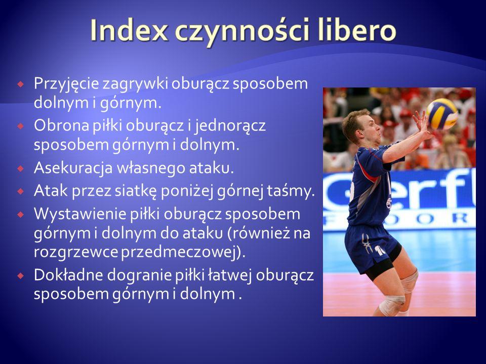 Index czynności libero