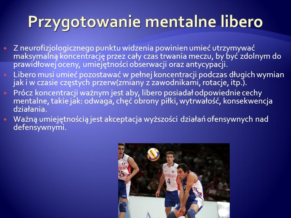 Przygotowanie mentalne libero