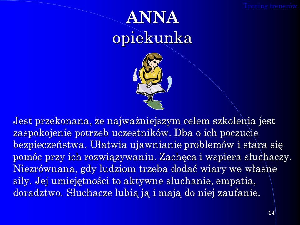 ANNA opiekunka