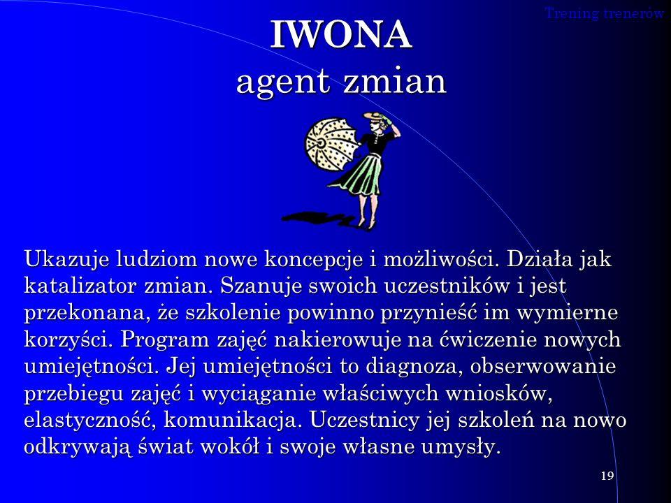 IWONA agent zmian
