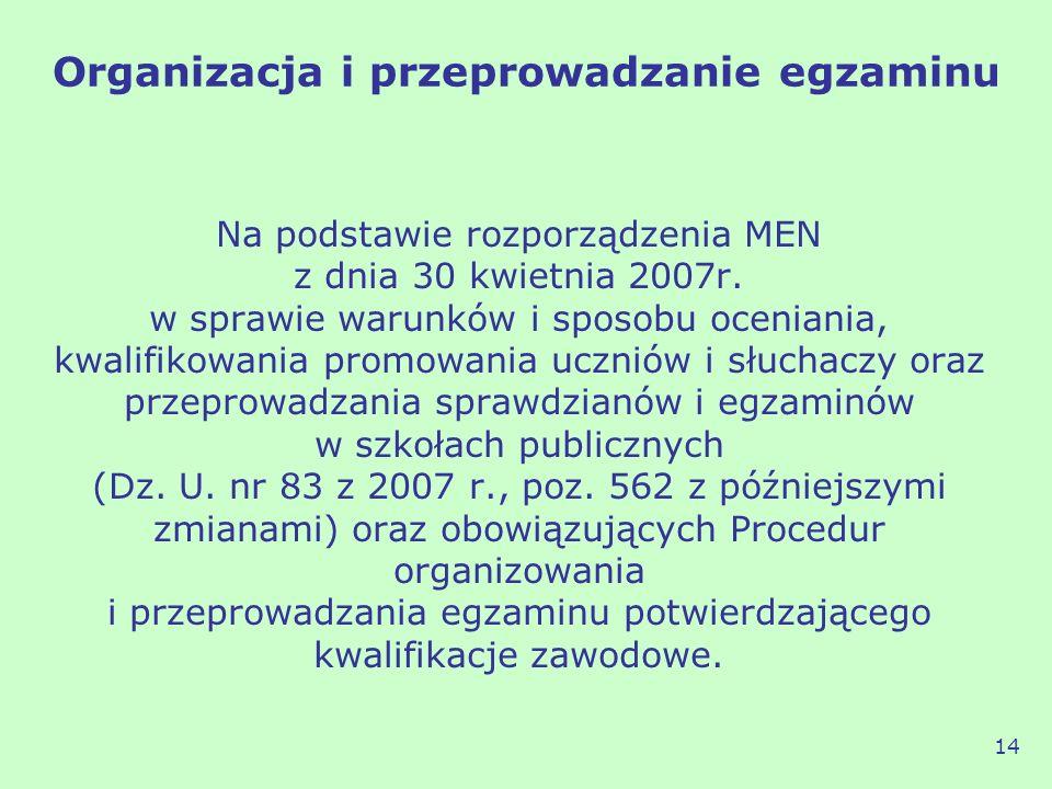 Organizacja i przeprowadzanie egzaminu