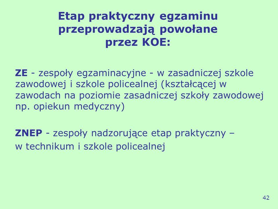 Etap praktyczny egzaminu przeprowadzają powołane przez KOE: