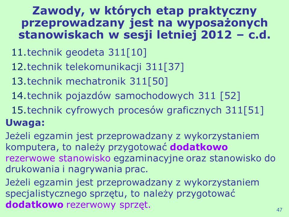 Zawody, w których etap praktyczny przeprowadzany jest na wyposażonych stanowiskach w sesji letniej 2012 – c.d.