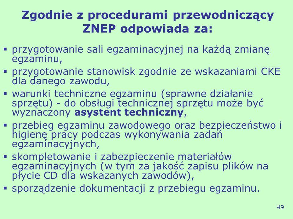 Zgodnie z procedurami przewodniczący ZNEP odpowiada za: