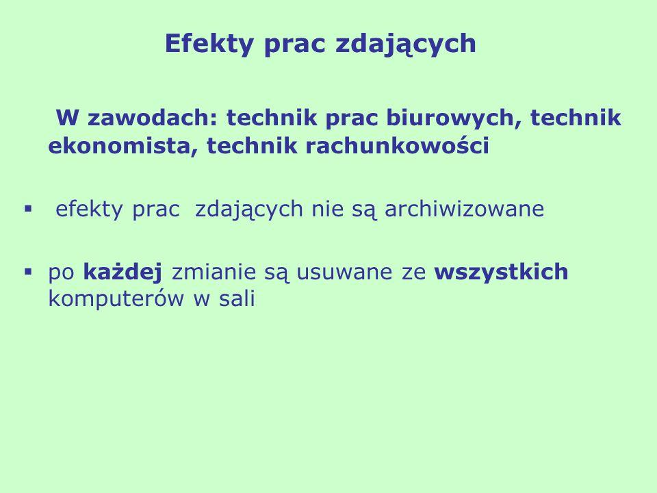 Efekty prac zdających W zawodach: technik prac biurowych, technik ekonomista, technik rachunkowości.