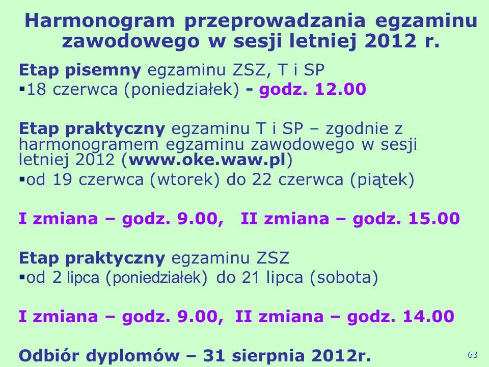 Harmonogram przeprowadzania egzaminu zawodowego w sesji letniej 2012 r.
