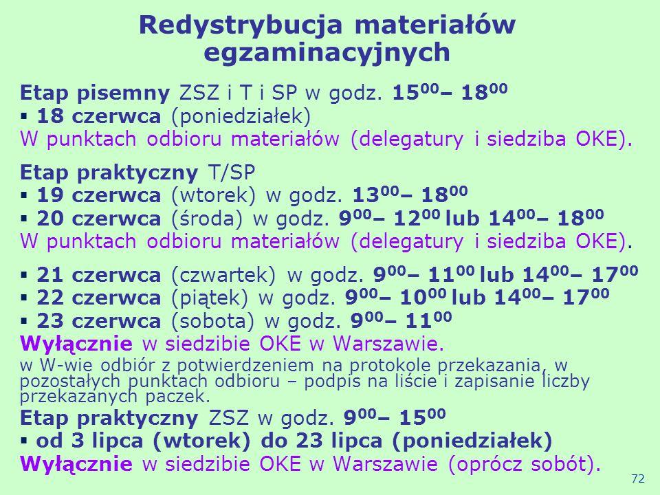 Redystrybucja materiałów egzaminacyjnych