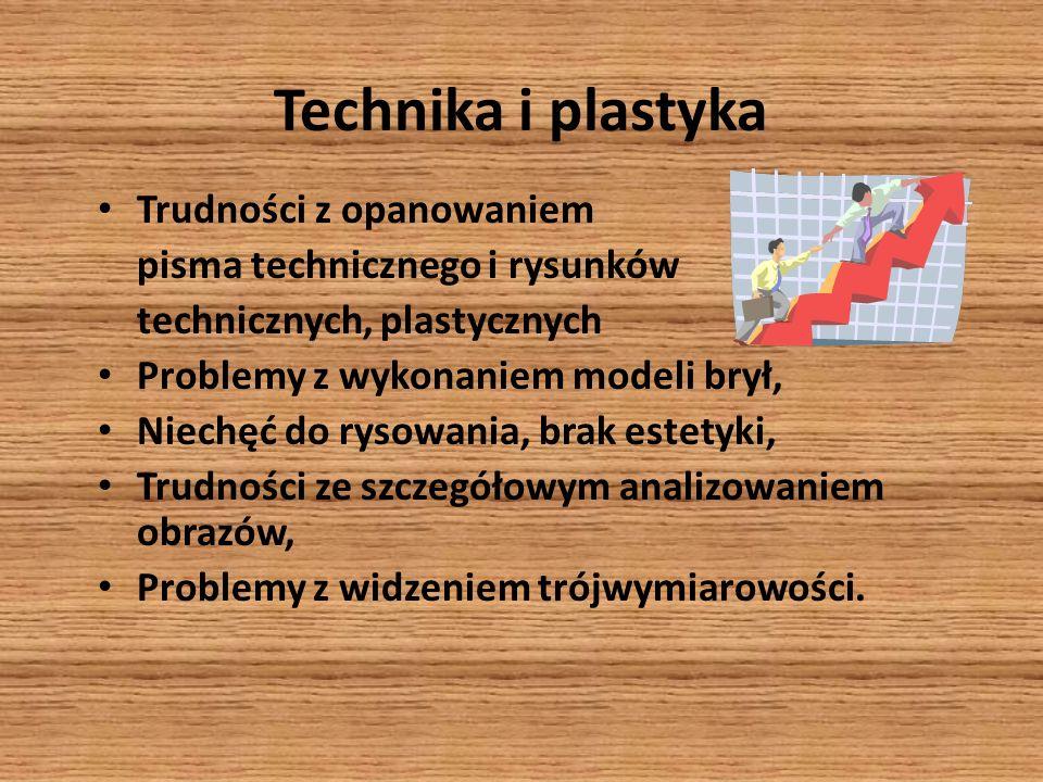 Technika i plastyka Trudności z opanowaniem