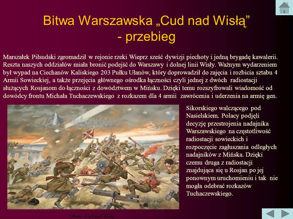 """Bitwa Warszawska """"Cud nad Wisłą - przebieg"""