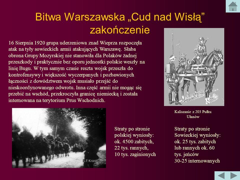 """Bitwa Warszawska """"Cud nad Wisłą zakończenie"""