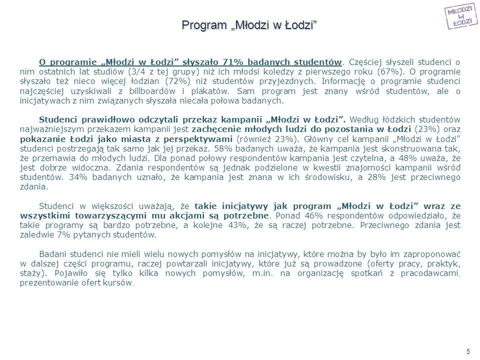"""Program """"Młodzi w Łodzi"""