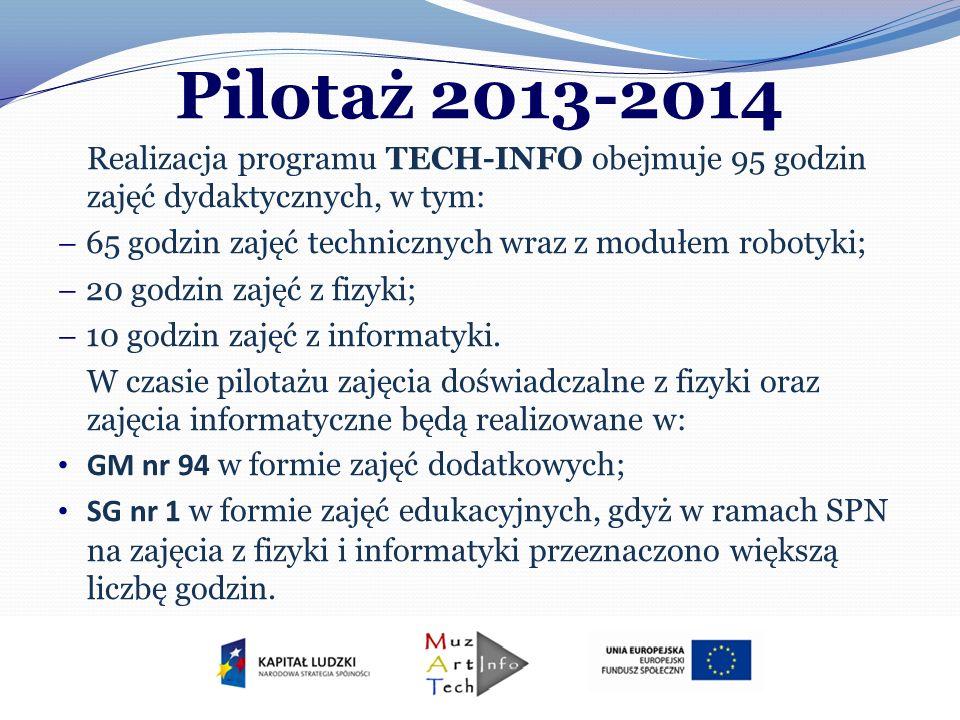 Pilotaż 2013-2014 Realizacja programu TECH-INFO obejmuje 95 godzin zajęć dydaktycznych, w tym: 65 godzin zajęć technicznych wraz z modułem robotyki;