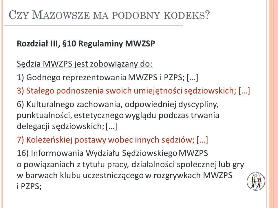 Czy Mazowsze ma podobny kodeks