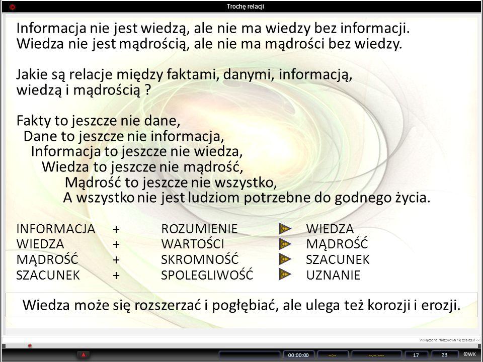 Informacja nie jest wiedzą, ale nie ma wiedzy bez informacji.