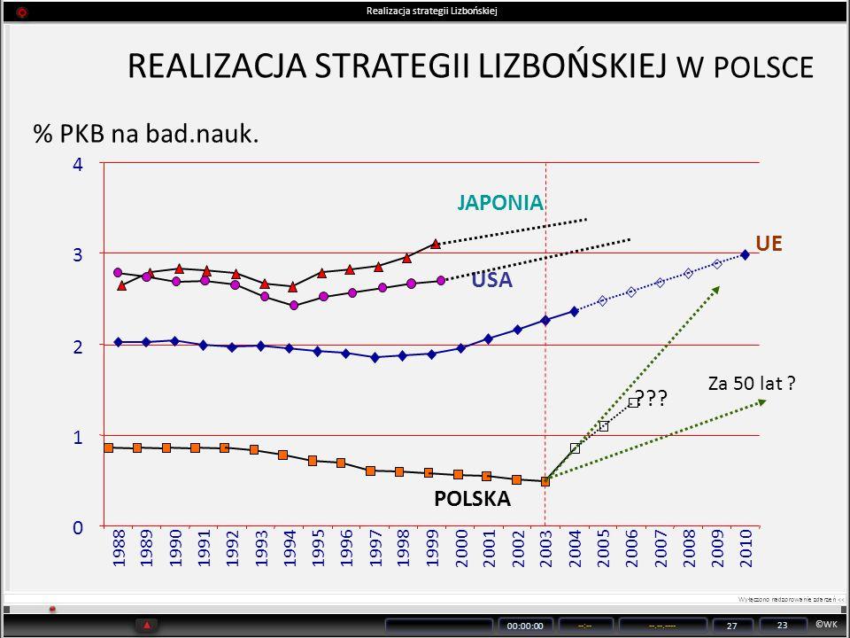 Realizacja strategii Lizbońskiej