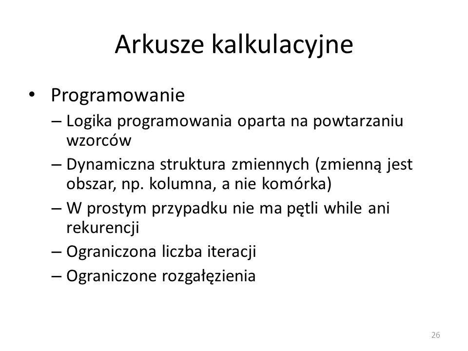 Arkusze kalkulacyjne Programowanie